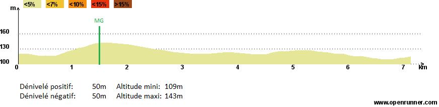 course cycliste de la meilleraie tillay
